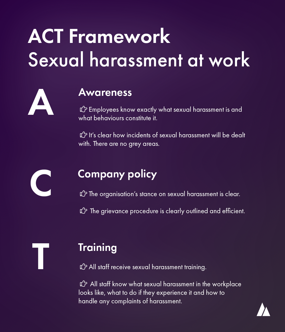Act Framework to reduce sexual harassment at work