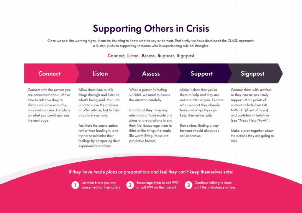 CLASS, Suicide Prevention Approach